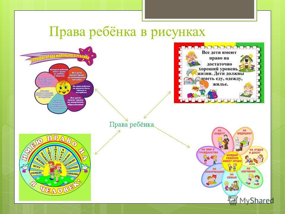Права ребёнка в рисунках Права ребёнка