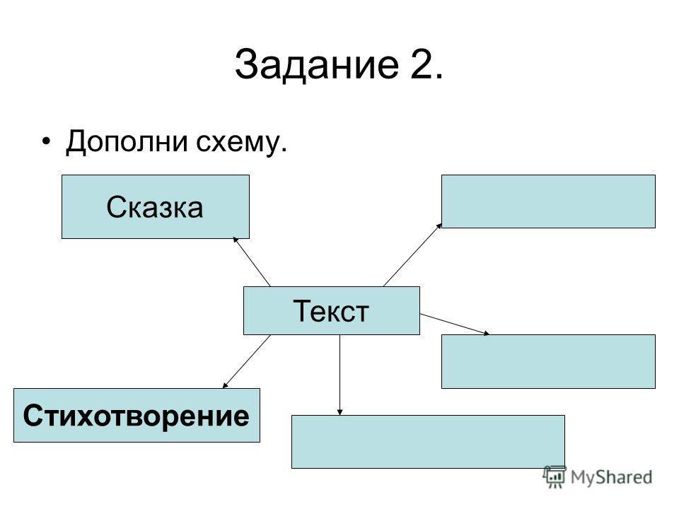 Задание 2. Дополни схему. Сказка Текст Стихотворение