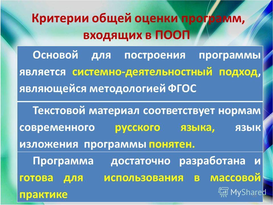 Критерии общей оценки программ, входящих в ПООП Основой для построения программы является системно-деятельностный подход, являющейся методологией ФГОС Текстовой материал соответствует нормам современного русского языка, язык изложения программы понят