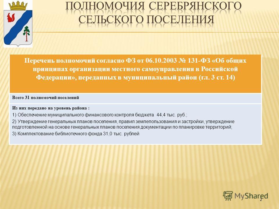 Перечень полномочий согласно ФЗ от 06.10.2003 131-ФЗ «Об общих принципах организации местного самоуправления в Российской Федерации», переданных в муниципальный район (гл. 3 ст. 14) Всего 31 полномочий поселений Из них передано на уровень района : 1)