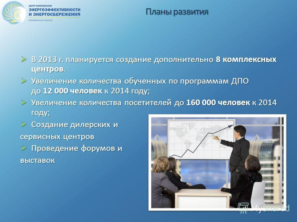Планы развития В 2013 г. планируется создание дополнительно 8 комплексных центров. В 2013 г. планируется создание дополнительно 8 комплексных центров. Увеличение количества обученных по программам ДПО до 12 000 человек к 2014 году; Увеличение количес