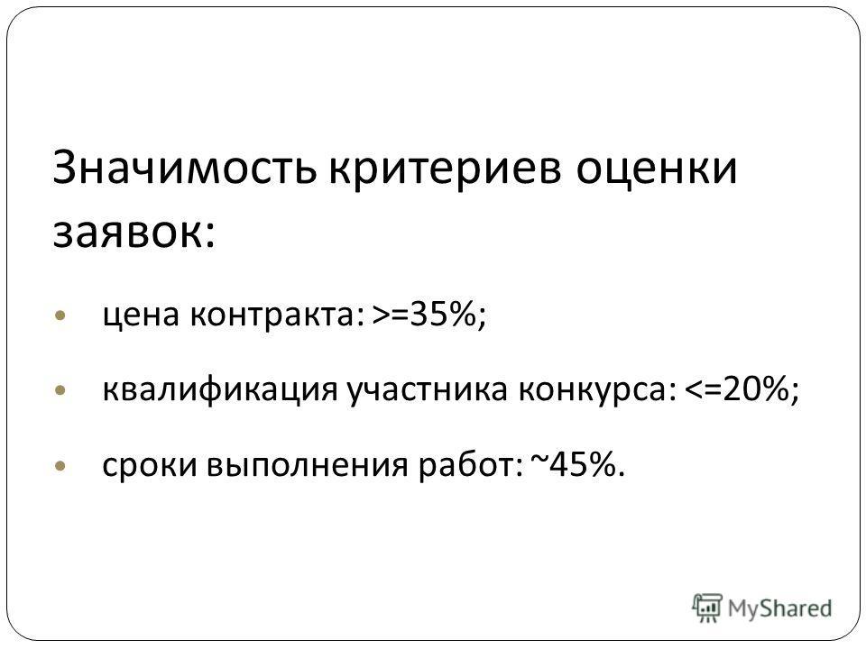 Значимость критериев оценки заявок : цена контракта : >=35%; квалификация участника конкурса :