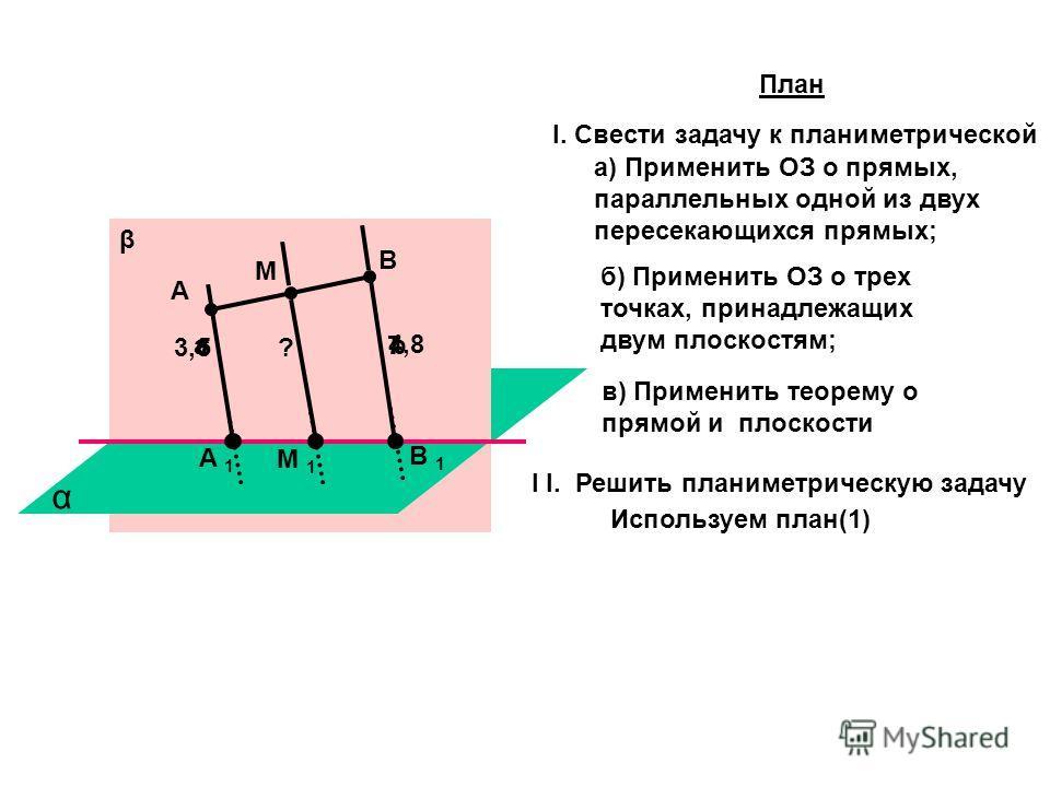 α A B M 1 A 1 B 1 M ? 7 53,6 4,8 ba β План I. Свести задачу к планиметрической а) Применить ОЗ о прямых, параллельных одной из двух пересекающихся прямых; б) Применить ОЗ о трех точках, принадлежащих двум плоскостям; в) Применить теорему о прямой и п