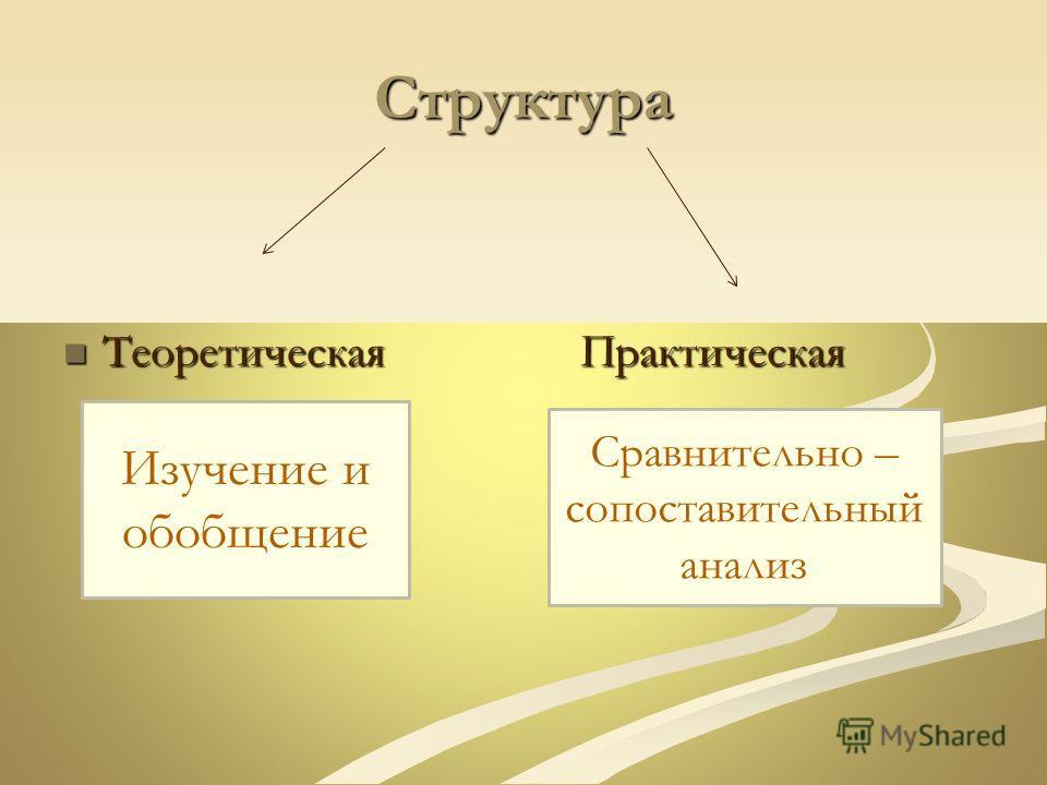 Структура Теоретическая Практическая Теоретическая Практическая Изучение и обобщение Сравнительно – сопоставительный анализ