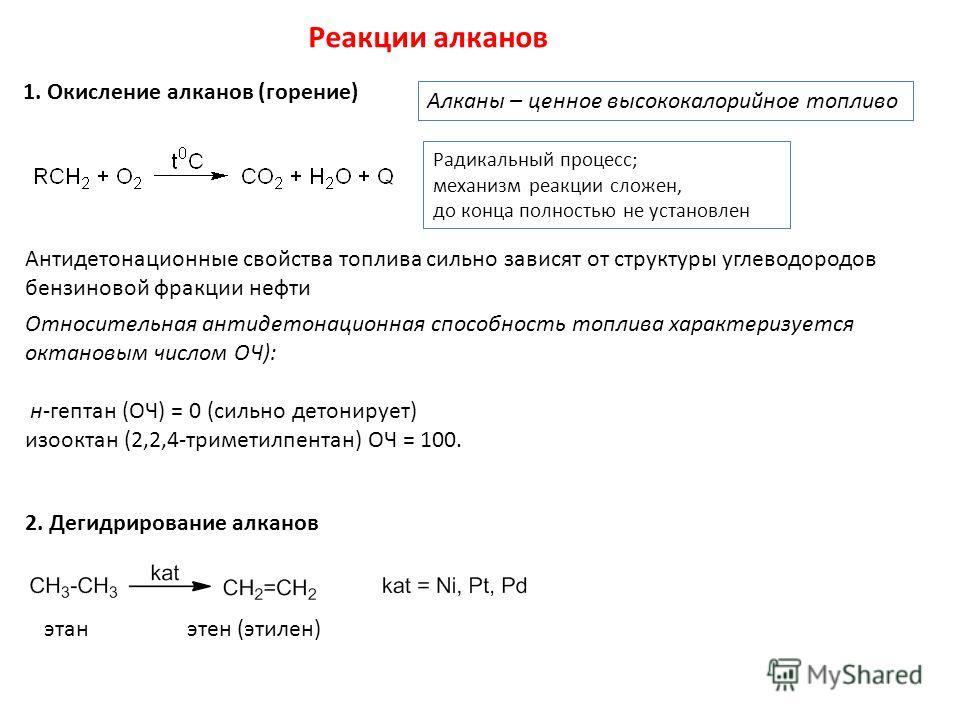 1. Окисление алканов (горение) Радикальный процесс; механизм реакции сложен, до конца полностью не установлен Алканы – ценное высококалорийное топливо Антидeтонационные свойства топлива сильно зависят от структуры углеводородов бензиновой фракции неф
