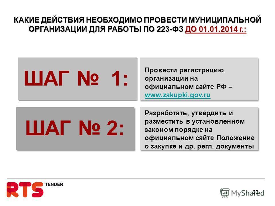 36 ШАГ 1: Провести регистрацию организации на официальном сайте РФ – www.zakupki.gov.ru www.zakupki.gov.ru ШАГ 2: Разработать, утвердить и разместить в установленном законом порядке на официальном сайте Положение о закупке и др. регл. документы КАКИЕ