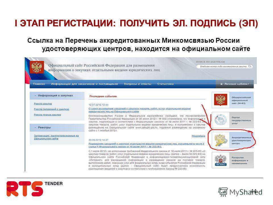 44 I ЭТАП РЕГИСТРАЦИИ: ПОЛУЧИТЬ ЭЛ. ПОДПИСЬ (ЭП) Ссылка на Перечень аккредитованных Минкомсвязью России удостоверяющих центров, находится на официальном сайте