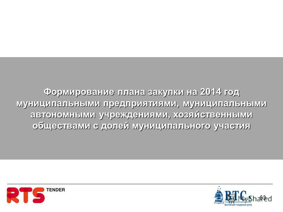 Формирование плана закупки на 2014 год муниципальными предприятиями, муниципальными автономными учреждениями, хозяйственными обществами с долей муниципального участия 63