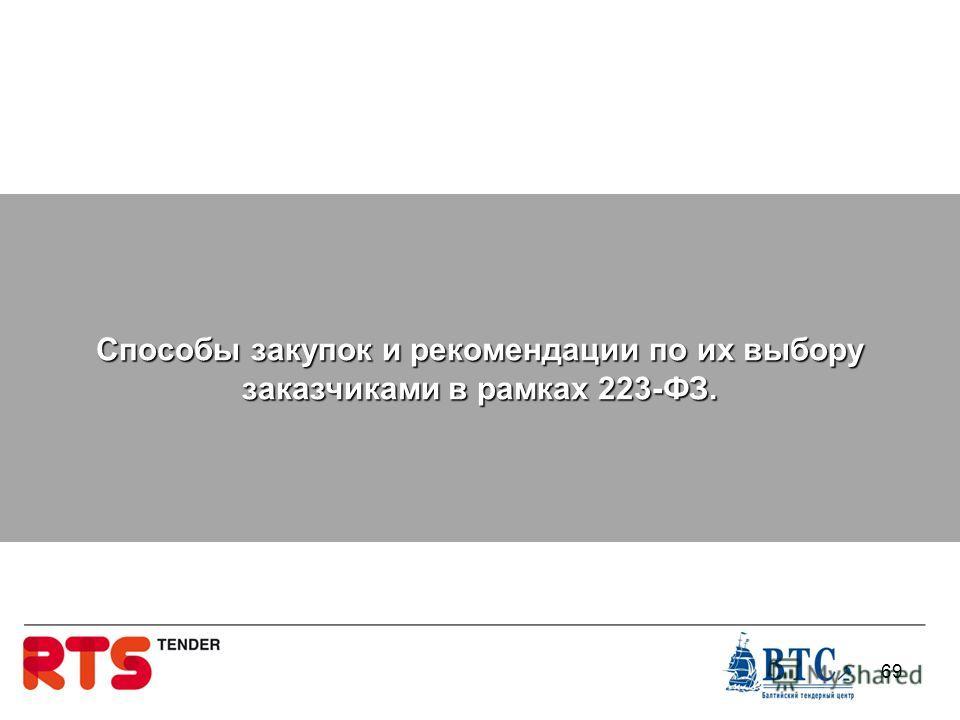 Способы закупок и рекомендации по их выбору заказчиками в рамках 223-ФЗ. 69