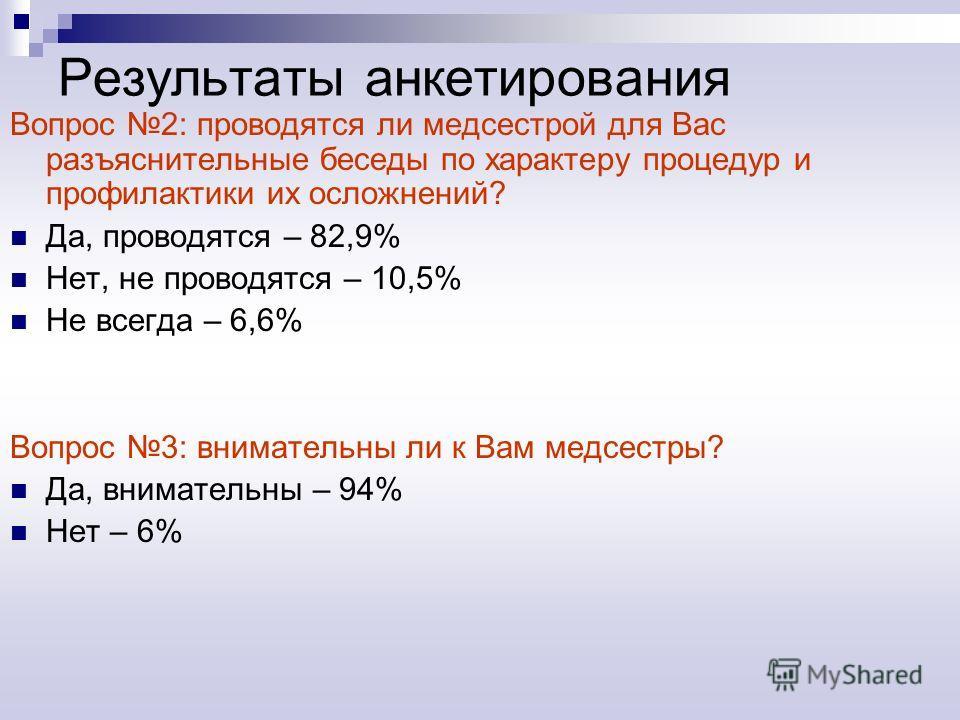 Результаты анкетирования Вопрос 2: проводятся ли медсестрой для Вас разъяснительные беседы по характеру процедур и профилактики их осложнений? Да, проводятся – 82,9% Нет, не проводятся – 10,5% Не всегда – 6,6% Вопрос 3: внимательны ли к Вам медсестры