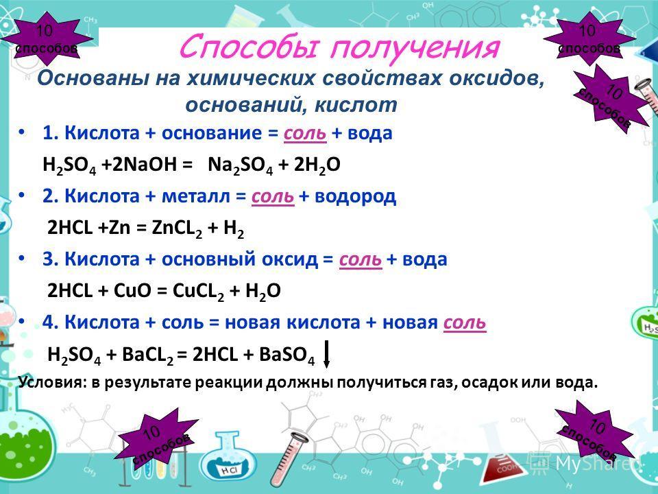 Способы получения 1. Кислота + основание = соль + вода H 2 SO 4 +2NaOH = Na 2 SO 4 + 2H 2 O 2. Кислота + металл = соль + водород 2HCL +Zn = ZnCL 2 + H 2 3. Кислота + основный оксид = соль + вода 2HCL + CuO = CuCL 2 + H 2 O 4. Кислота + соль = новая к