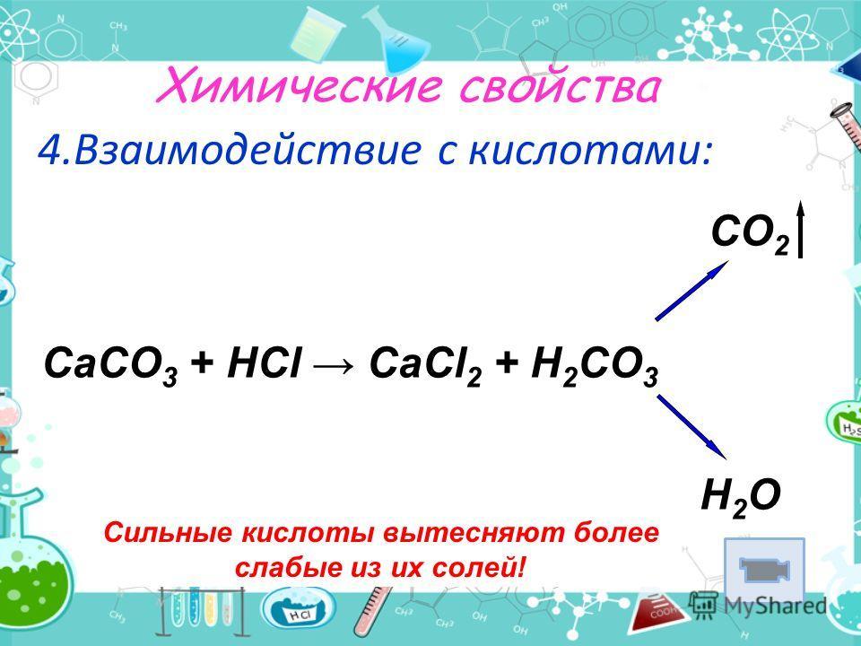 Химические свойства 4.Взаимодействие с кислотами: Сильные кислоты вытесняют более слабые из их солей! CO 2 CaCO 3 + HCl CaCl 2 + H 2 CO 3 H 2 O