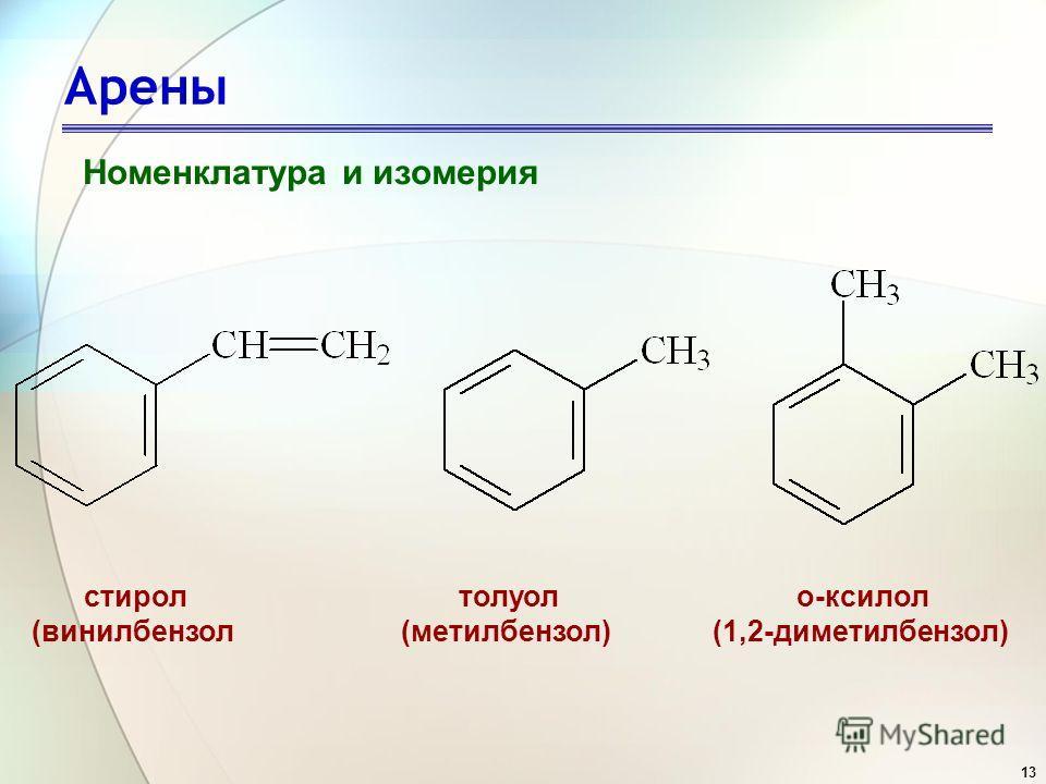 13 Арены Номенклатура и изомерия стирол (винилбензол толуол (метилбензол) о-ксилол (1,2-диметилбензол)