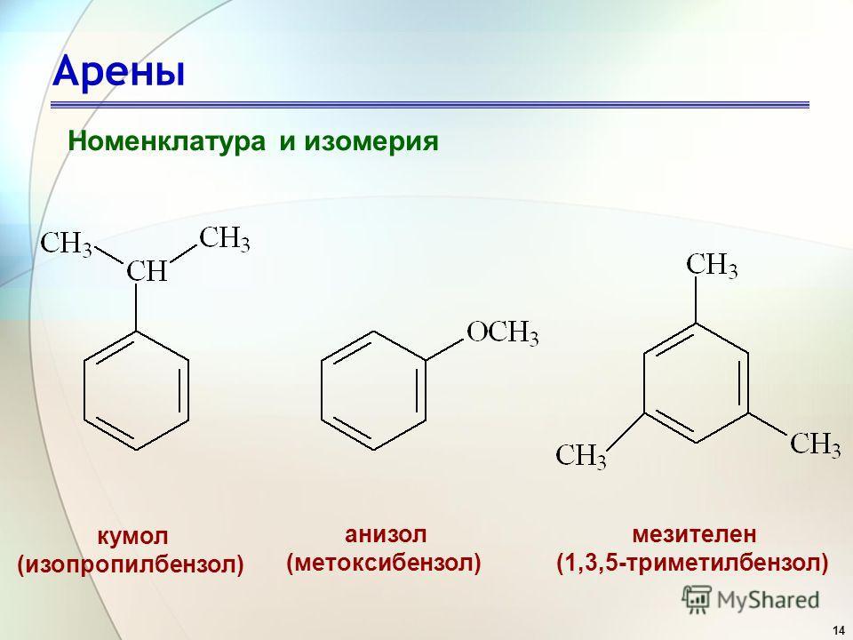 14 Арены Номенклатура и изомерия кумол (изопропилбензол) анизол (метоксибензол) мезителен (1,3,5-триметилбензол)