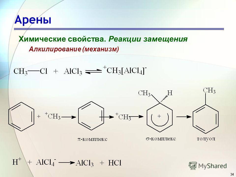 34 Арены Химические свойства. Реакции замещения Алкилирование (механизм)