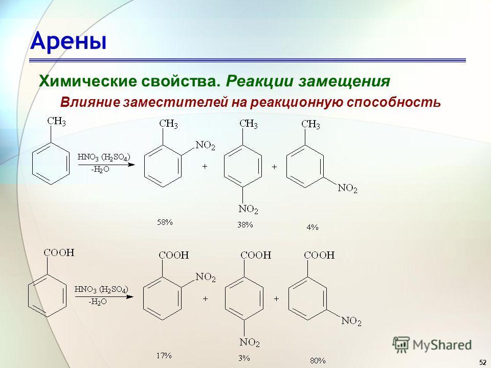 52 Арены Химические свойства. Реакции замещения Влияние заместителей на реакционную способность