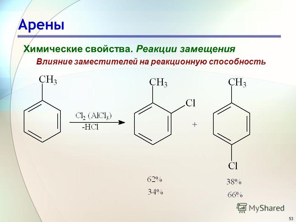 53 Арены Химические свойства. Реакции замещения Влияние заместителей на реакционную способность