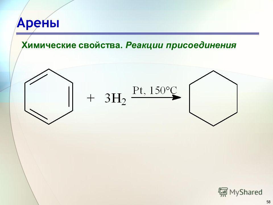 58 Арены Химические свойства. Реакции присоединения