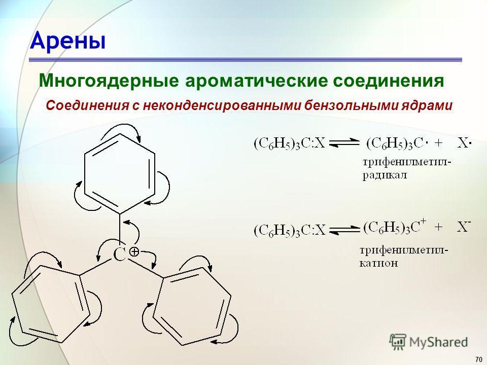 70 Арены Многоядерные ароматические соединения Соединения с неконденсированными бензольными ядрами
