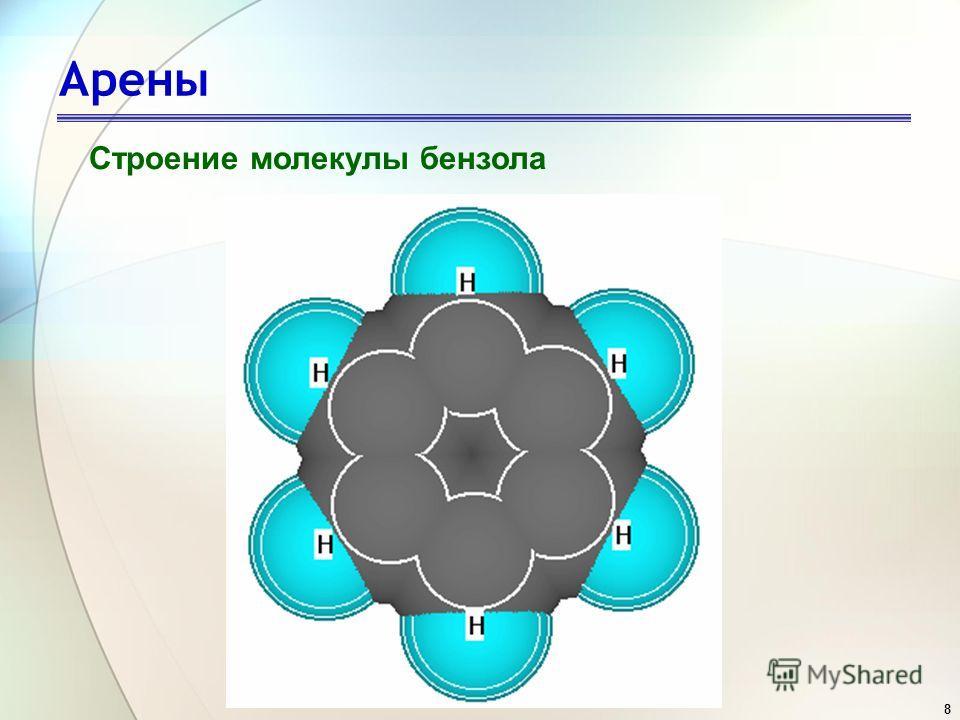 8 Арены Строение молекулы бензола