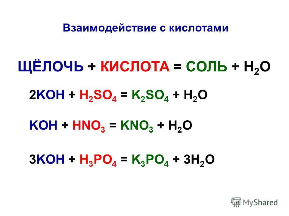 Взаимодействие с кислотами ЩЁЛОЧЬ + КИСЛОТА = СОЛЬ + Н 2 О 2KOH + Н 2 SO 4 = K 2 SO 4 + H 2 O KOH + HNO 3 = KNO 3 + H 2 O 3KOH + Н 3 PO 4 = K 3 PO 4 + 3H 2 O