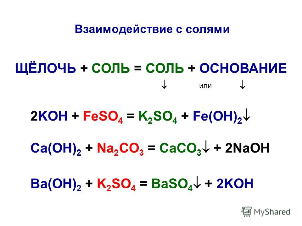 Взаимодействие с солями ЩЁЛОЧЬ + СОЛЬ = СОЛЬ + ОСНОВАНИЕ 2KOH + FeSO 4 = K 2 SO 4 + Fe(OH) 2 Ca(OH) 2 + Na 2 CO 3 = CaCO 3 + 2NaOH Ba(OH) 2 + K 2 SO 4 = BaSO 4 + 2KOH или