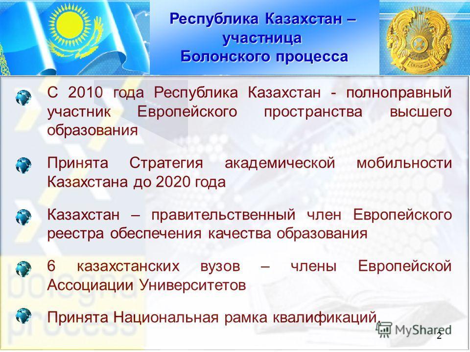 С 2010 года Республика Казахстан - полноправный участник Европейского пространства высшего образования Принята Стратегия академической мобильности Казахстана до 2020 года Казахстан – правительственный член Европейского реестра обеспечения качества об