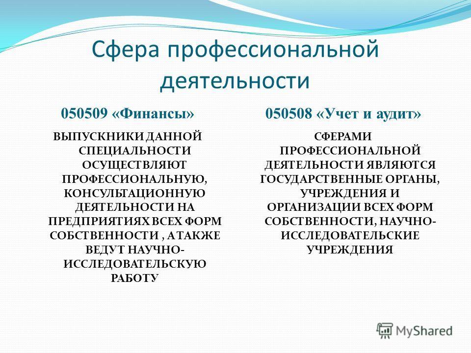 СПЕЦИАЛИЗИРОВАННЫЕ КАБИНЕТЫ КАФЕДРЫ КАБИНЕТ КОМПЬЮТЕРНЫХ ТЕХНОЛОГИЙ В БУХГАЛТЕРСКОМ УЧЕТЕ ФИНАНСОВО-БАНКОВСКИЙ ЦЕНТР