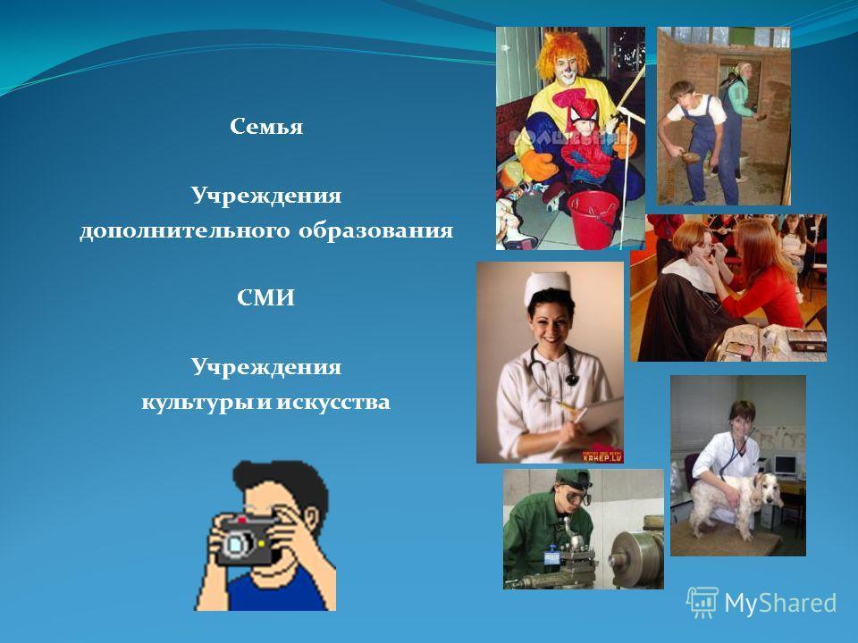 Семья Учреждения дополнительного образования СМИ Учреждения культуры и искусства