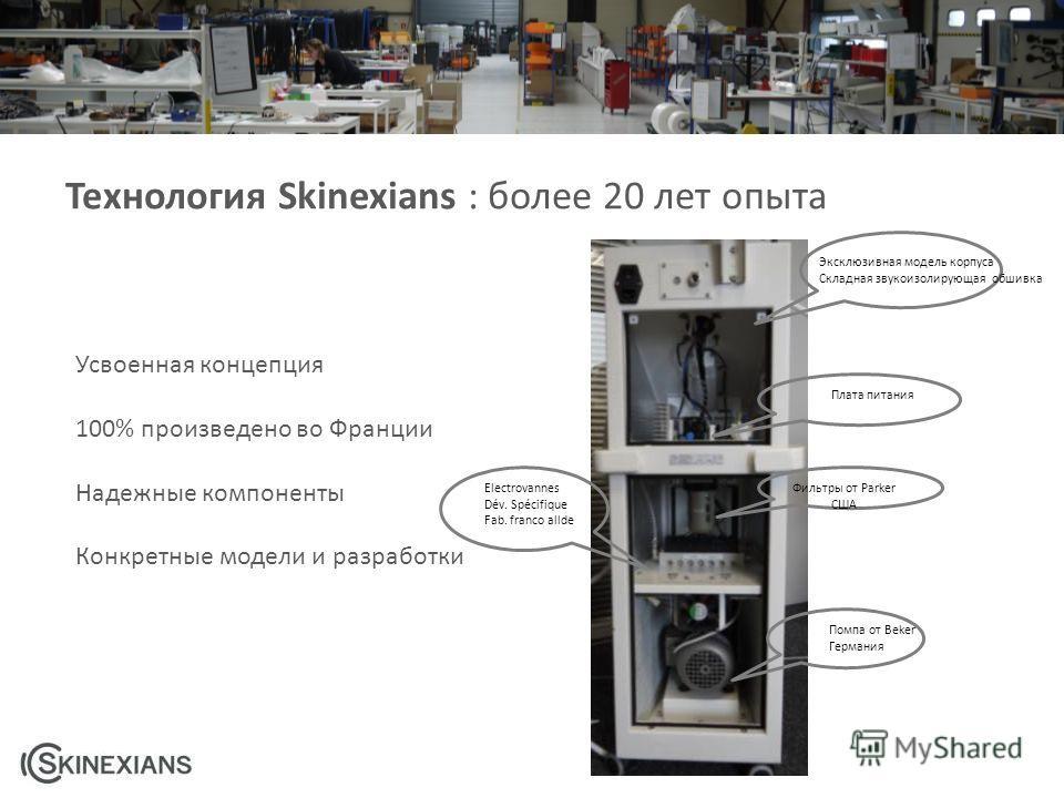 Технология Skinexians : более 20 лет опыта Эксклюзивная модель корпуса Складная звукоизолирующая обшивка Плата питания Фильтры от Parker США Electrovannes Dév. Spécifique Fab. franco allde Помпа от Beker Германия Усвоенная концепция 100% произведено