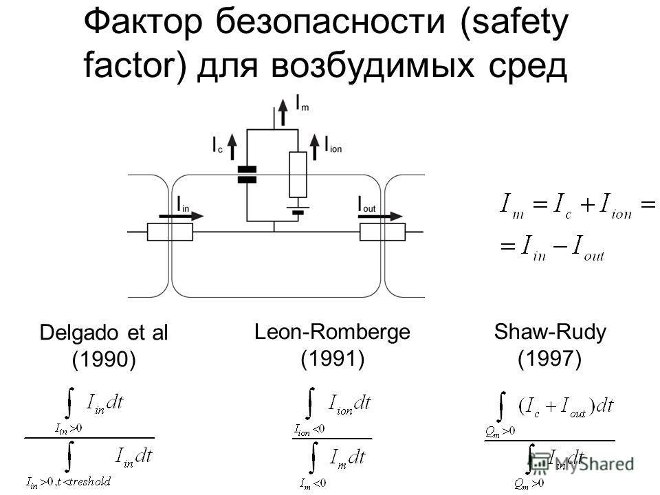 Фактор безопасности (safety factor) для возбудимых сред Delgado et al (1990) Shaw-Rudy (1997) Leon-Romberge (1991)