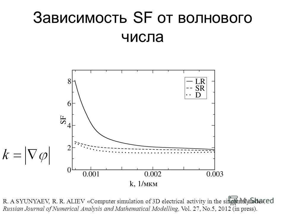 Зависимость SF от волнового числа R. A SYUNYAEV, R. R. ALIEV «Computer simulation of 3D electrical activity in the sinoatrial node», Russian Journal of Numerical Analysis and Mathematical Modelling, Vol. 27, No.5, 2012 (in press).