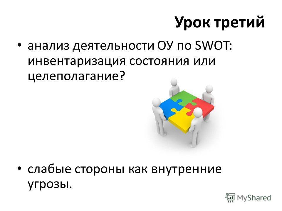 Урок третий анализ деятельности ОУ по SWOT: инвентаризация состояния или целеполагание? слабые стороны как внутренние угрозы.