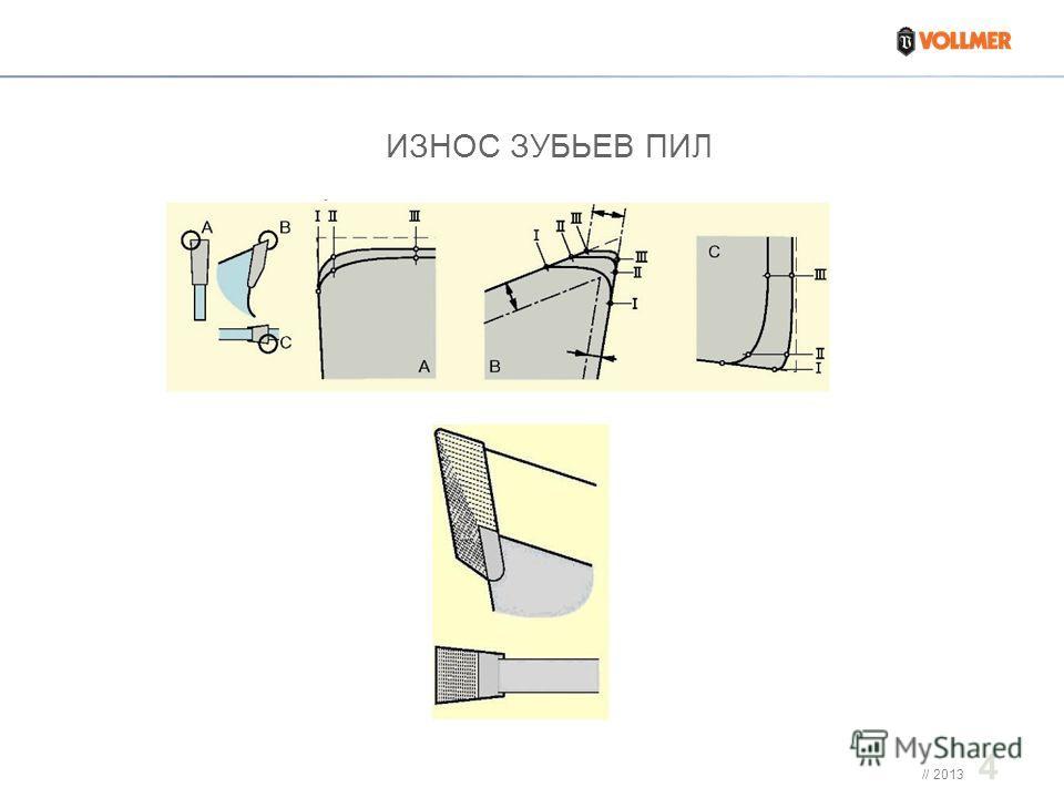 ИЗНОС ЗУБЬЕВ ПИЛ // 2013 4