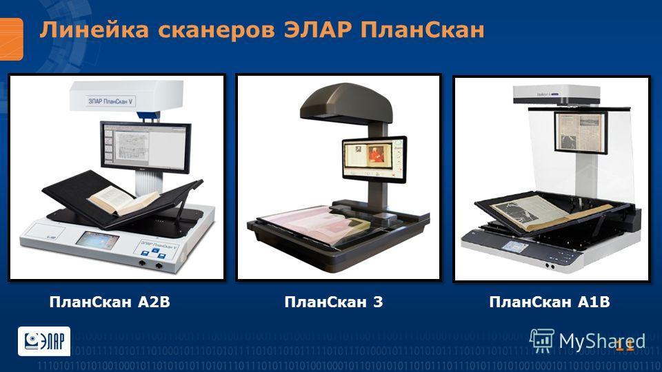 Линейка сканеров ЭЛАР ПланСкан 11 ПланСкан А2ВПланСкан 3ПланСкан А1В