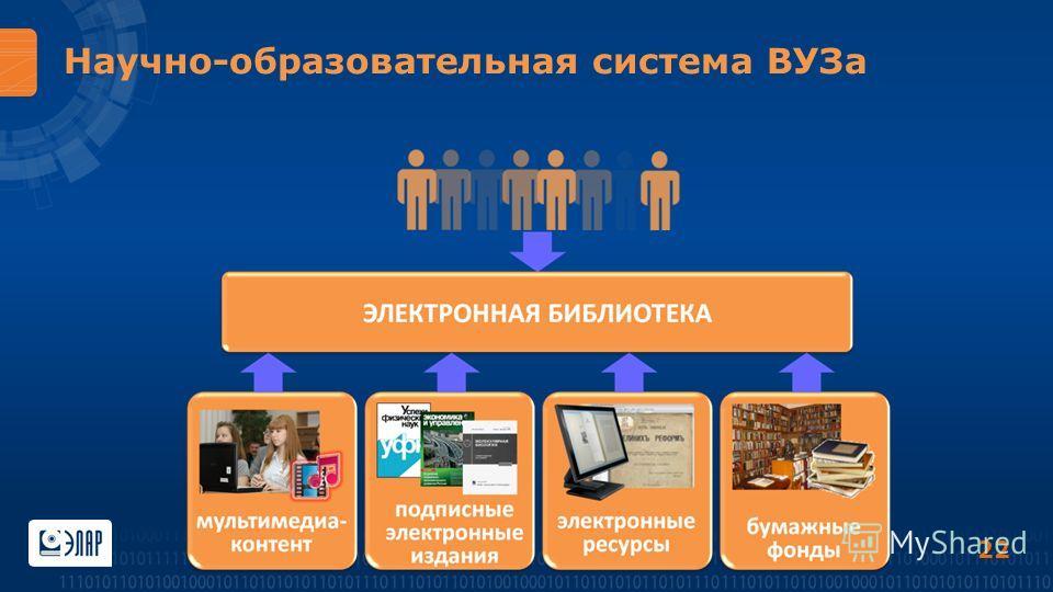 Научно-образовательная система ВУЗа 22