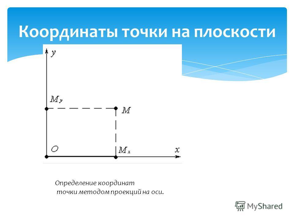 Координаты точки на плоскости Определение координат точки методом проекций на оси.