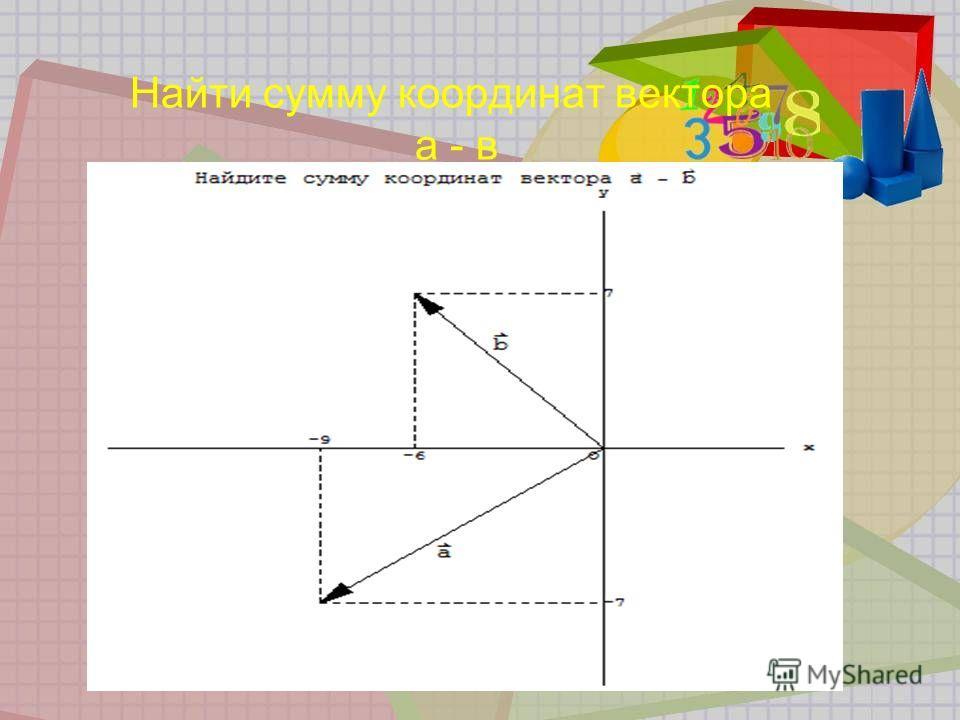 Найти сумму координат вектора а - в