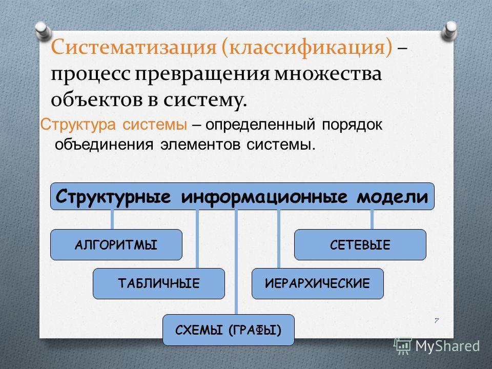 Систематизация (классификация) – процесс превращения множества объектов в систему. Структура системы – определенный порядок объединения элементов системы. 7 Структурные информационные модели АЛГОРИТМЫ ТАБЛИЧНЫЕ СХЕМЫ (ГРАФЫ) ИЕРАРХИЧЕСКИЕ СЕТЕВЫЕ