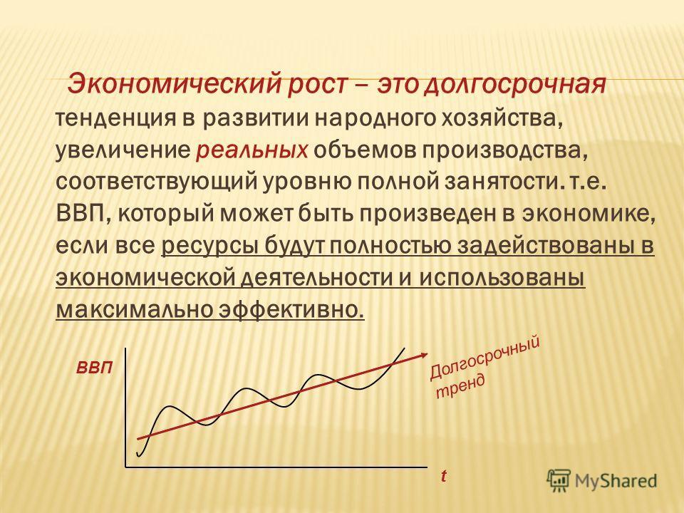 Экономический рост – это долгосрочная тенденция в развитии народного хозяйства, увеличение реальных объемов производства, соответствующий уровню полной занятости. т.е. ВВП, который может быть произведен в экономике, если все ресурсы будут полностью з