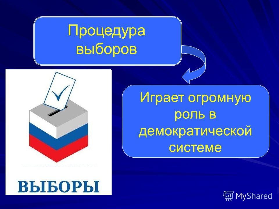 Процедура выборов Играет огромную роль в демократической системе