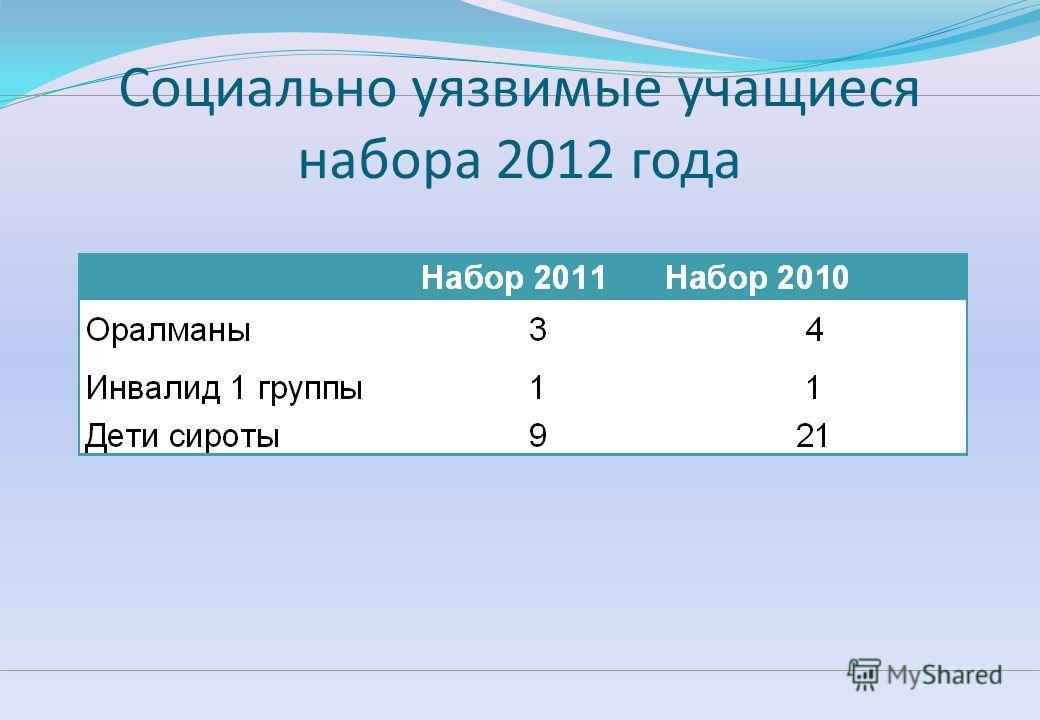 География набора 2012 года