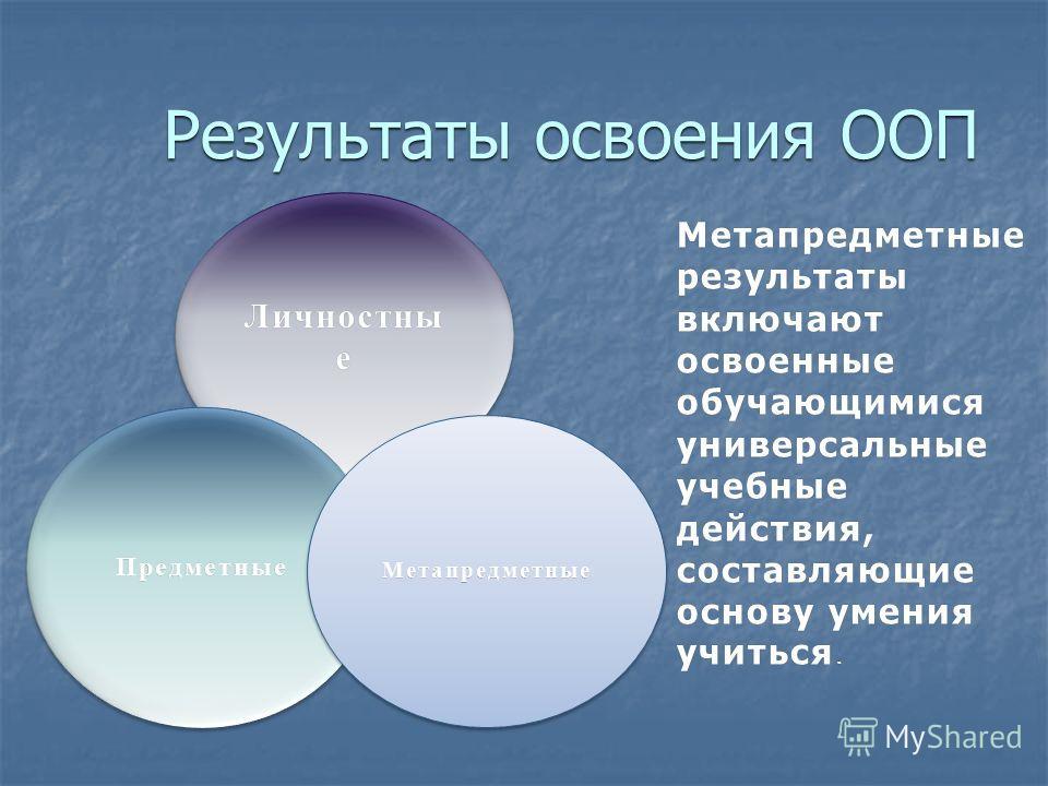 Результаты освоения ООП Личностны е ПредметныеПредметные МетапредметныеМетапредметные Метапредметные результаты включают освоенные обучающимися универсальные учебные действия, составляющие основу умения учиться.