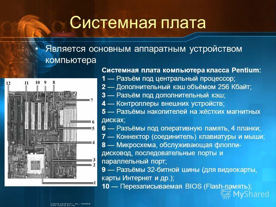Системная плата Является основным аппаратным устройством компьютера Системная плата компьютера класса Pentium: 1 Разъём под центральный процессор; 2 Дополнительный кэш объёмом 256 Кбайт; 3 Разъём под дополнительный кэш; 4 Контроллеры внешних устройст