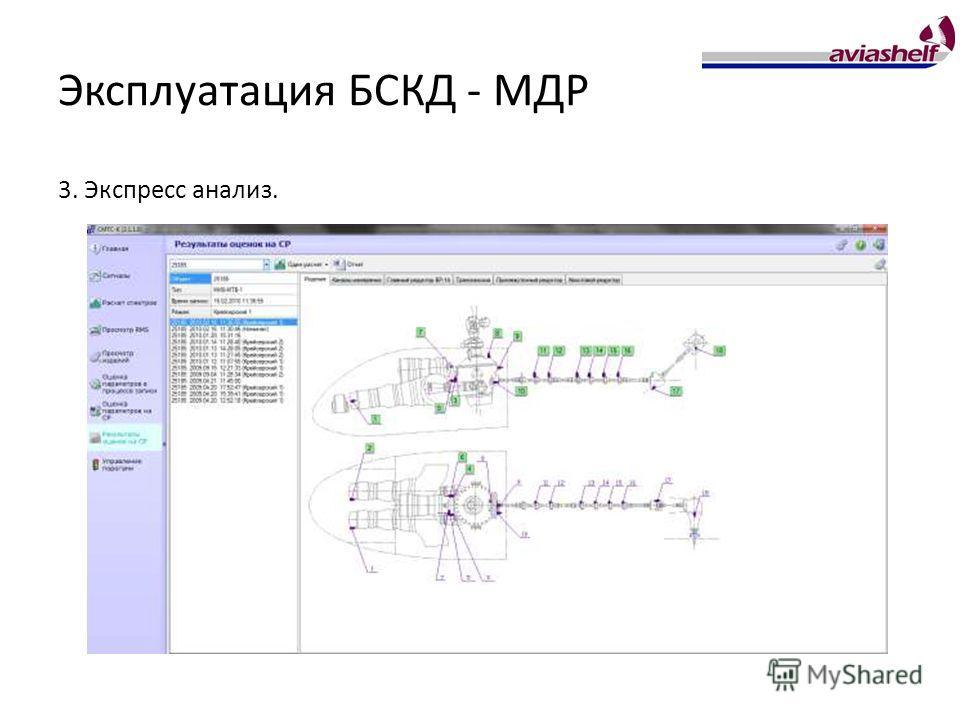 Эксплуатация БСКД - МДР 3. Экспресс анализ.