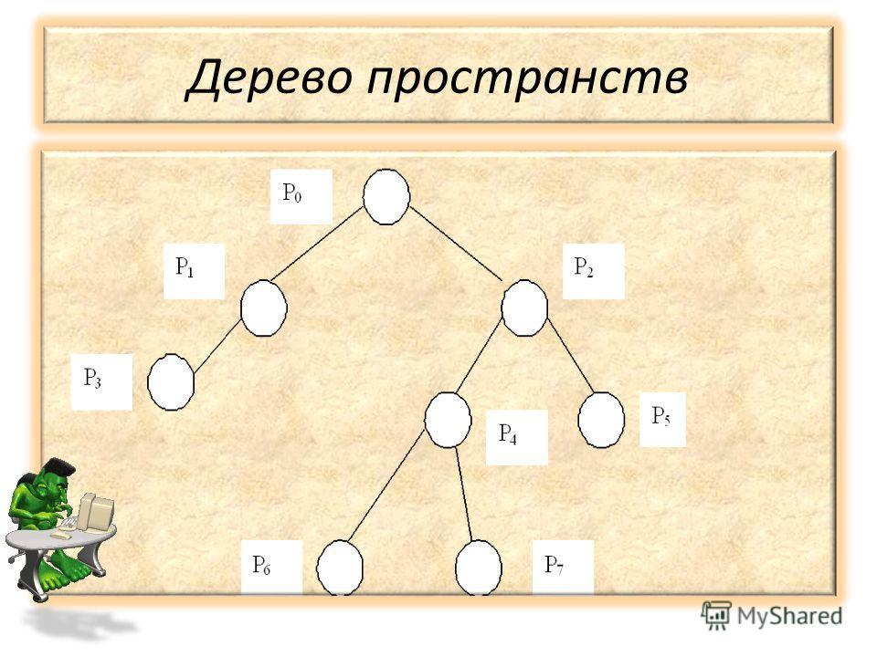Дерево пространств