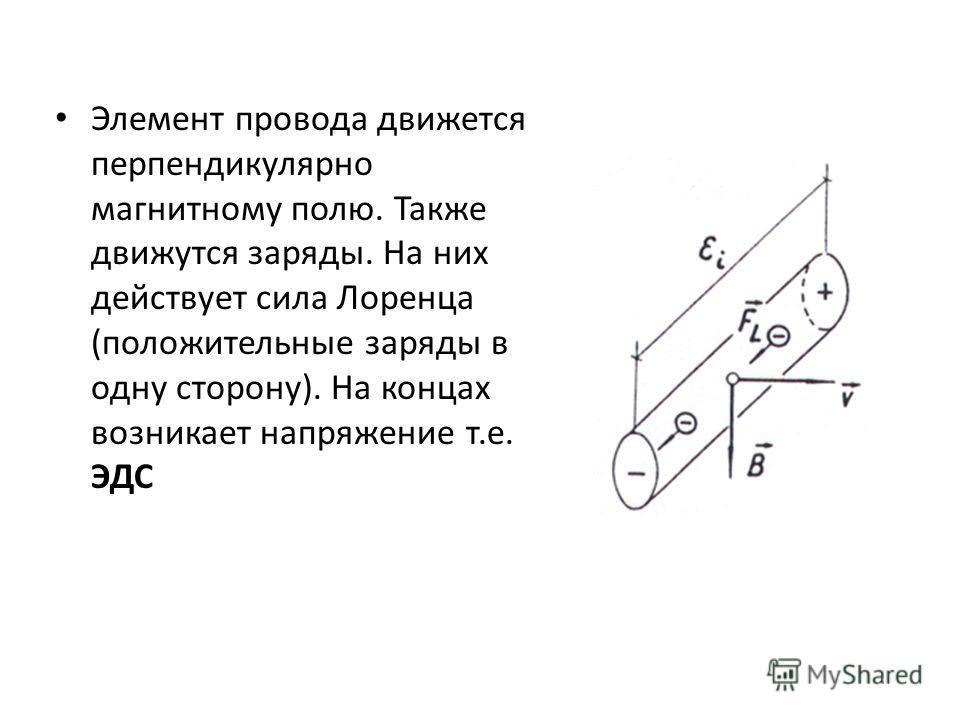 Элемент провода движется перпендикулярно магнитному полю. Также движутся заряды. На них действует сила Лоренца (положительные заряды в одну сторону). На концах возникает напряжение т.е. ЭДС