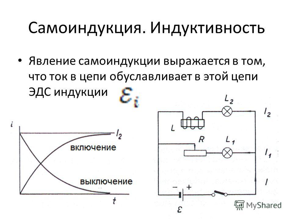 Самоиндукция. Индуктивность Явление самоиндукции выражается в том, что ток в цепи обуславливает в этой цепи ЭДС индукции