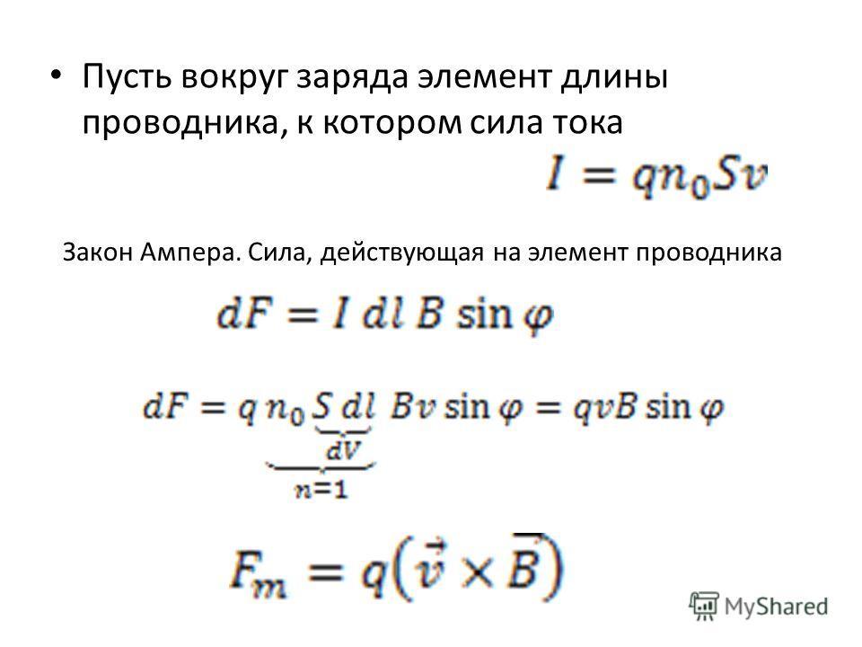 Пусть вокруг заряда элемент длины проводника, к котором сила тока Закон Ампера. Сила, действующая на элемент проводника