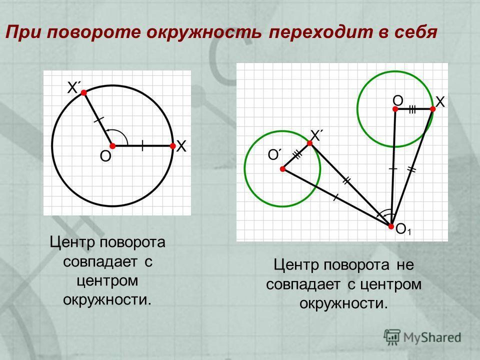При повороте окружность переходит в себя Центр поворота совпадает с центром окружности. Центр поворота не совпадает с центром окружности.